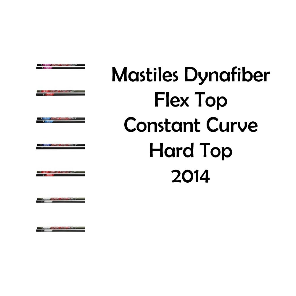 Dynafiber 2014